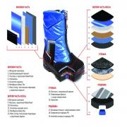 Особливості мембранного взуття і критерії вибору